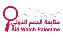 Aid Watch Palestine